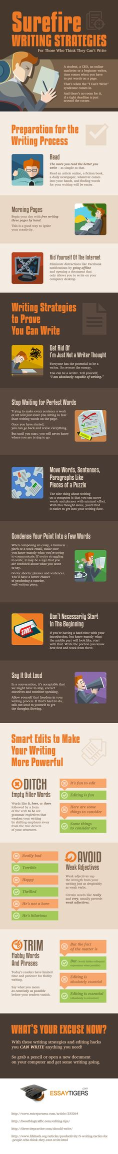 Surefire Writing Strategies for Those Who Think They Can't Write #Infographic #Education