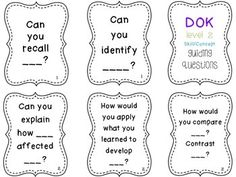 Depth of Knowledge (DOK) 105 Question Stem Cards MATH