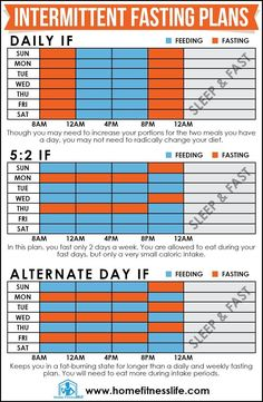 intermittent fasting fitness planner free printable
