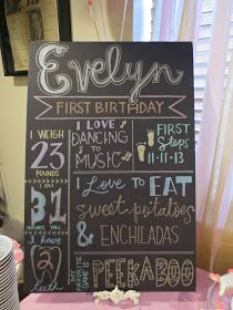 Very simple instructions to make such a cute intro chalkboard for a birthday party or any party