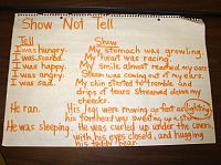 Show Not Tell Anchor Chart by Holly Nowalk