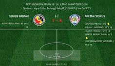 Covesia.com - Rekor tak terkalahkan laga Kandang Semen padang FC selama bergulirnya kompetisi Indonesia Soccer Championship (ISC) pupus ditangan Arema Cronus,...