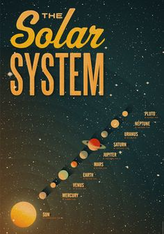Solar system – Science, Physics and Astronomy News Cosmos, You Are My Moon, Inspiration Artistique, Plakat Design, Space And Astronomy, Astronomy Crafts, Hubble Space, Space Telescope, Space Shuttle