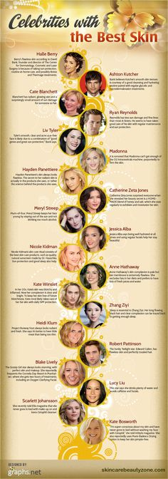 Celebrity skin care secrets 20 Celebrities with Amazing Skin   Whats Their Secret?