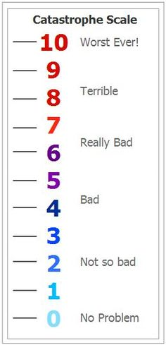 Catastrophe scale
