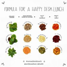 Formula for a happy desk lunch