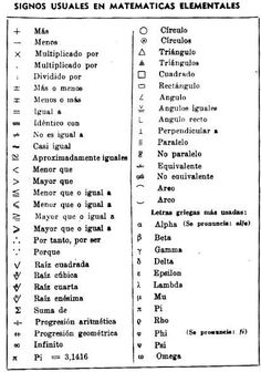 Simbolos matematicos en español - Imagui