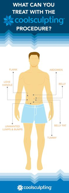 The #CoolSculpting procedure works on men's trouble spots too! Follow this link to request more information: http://www.coolsculpting.com/consultation-request/ Rules of Engagement: http://on.fb.me/1S8AN0v