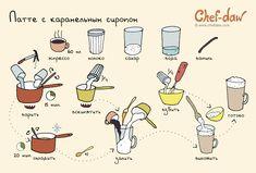 Новый набор Chef-daw № 6 с этим и другими рецептами на нашем сайте ! Можно купить все наборы сразу со скидкой , есть три варианта комплектов, в самом полном из них один…