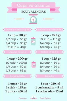 Tazas-gramos Just Cakes, Cakes And More, Baking Conversion Chart, Cooking Tips, Cooking Recipes, Pancake Recipes, Brownie Recipes, Kitchen Measurements, Cake Business