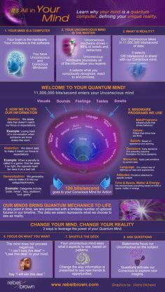 "Your Quantum Mind in Action - Rebel Brown ""It's All in Your Mind - Learn why your mindis a quantum computer, defining your unique reality."" Quantum Theory and The Law of Attraction Quantum Mechanics, Quantum Physics, Physics Theories, Self Improvement, Knowledge, Awakening, Health Tips, Health Benefits, Astral Plane"