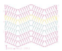 Chevrons Au Crochet, Zig Zag Crochet Pattern, Crochet Diagram, Crochet Stitches Patterns, Crochet Chart, Crochet Designs, Poncho Crochet, Crochet Ripple, Crochet Wool