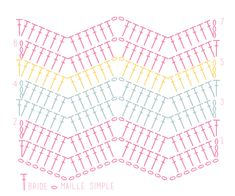 Zig Zag Crochet Pattern, Chevrons Au Crochet, Crochet Ripple, Crochet Wool, Crochet Diagram, Afghan Crochet Patterns, Crochet Chart, Crochet Motif, Crochet Designs
