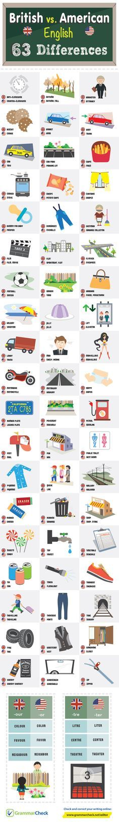British vs. American English: 63 Differences