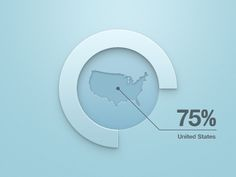 Infographic - but for what? 75% USA? Eh??? Ah 75% of the USA are over weight…