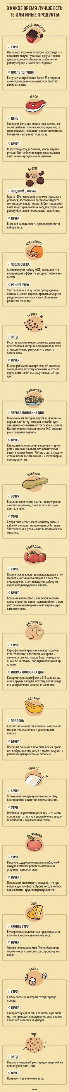 Диетические рецепты: Какие продукты нужно есть в разное время суток