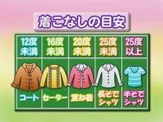 気温 服装 東京 - Google 検索