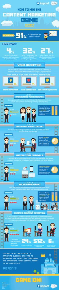 How To Win the Content Marketing Game - #infographic #contentmarketing #socialmedia
