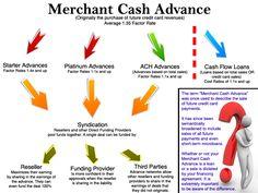 Cash advance america dothan al image 2