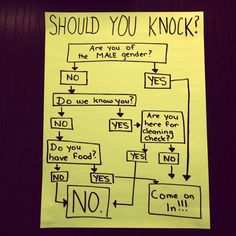 """""""should you knock"""" I might write this out and paste it on my door."""