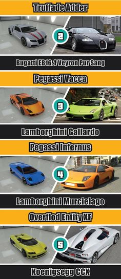 #GTAV Cars and Their Real-Life Counterparts! Click to see all the cars in this amazing infographic