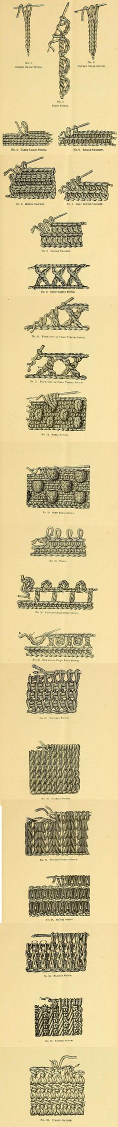 From the 1883 book, How to Crochet......read it in full on the DIY Collaboratorium's Crochet Library page.