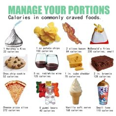 Mange your portions and keep track of the calories your consuming every day! #weightloss #hCG #DietTips #SkinnyU