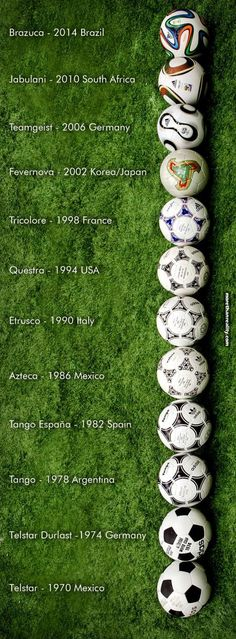 Official World Cup balls since 1970. I want one....more specifically the Brazuca!