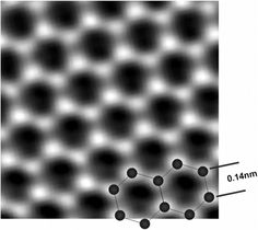 AFM Graphene, a one-atom thick sheet of carbon atoms arranged in a hexagonal lattice (2)