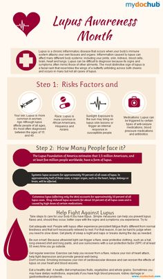 #Lupus Awareness Month [Infographic]