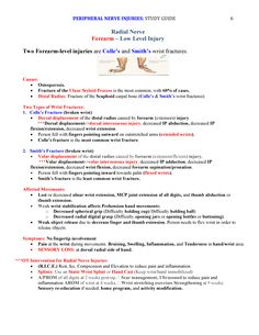 Peripheral Nerve Injuries Study Guide page 6