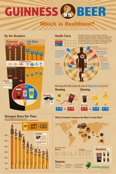 #Guinness Vs. Beer  - Which is healthier for you. - important #infographic & Happy St. Patrick's Day