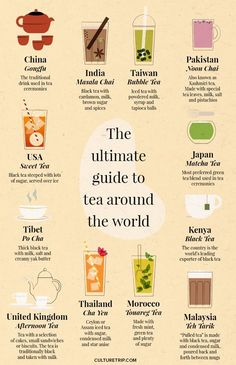 Do you know all about tea? Tea is the second most drinkable beverage in the world. Get to know different types of tea and its benefits! Yummy Drinks, Healthy Drinks, Tea Facts, Weight Loss Tea, Tea Blends, Bubble Tea, Tea Recipes, Food Illustrations, High Tea