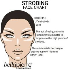 How to apply a highlighter for strobing & the perfect products to use!