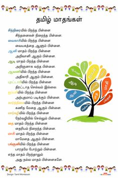 Lkg Worksheets, 1st Grade Worksheets, Reading Worksheets, School Worksheets, Worksheets For Kids, Tamil Stories, English Activities For Kids, Culture Quotes, Tamil Motivational Quotes