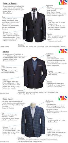 Conoce la diferencia entre el saco de terno, blazer y saco sport en el siguiente enlace:  https://www.vanessasimonetti.com/cual-es-la-diferencia-entre-el-saco-de-terno-blazer-y-saco-sport/  Vanessa Simonetti, Lima - Perú.