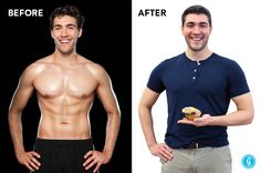 It doesn't get any more honest | Before After Six Packs Absperiment | Greatist and Derek Flanzaraich