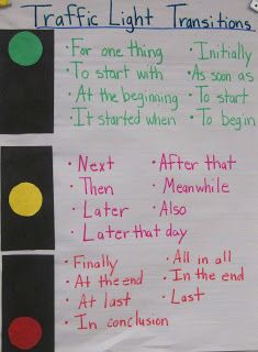 Anchor chart to teach transition words for writing.