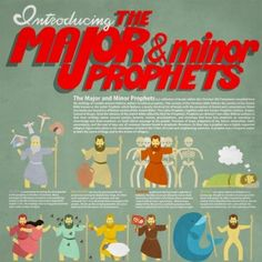 Major and Minor Prophets Infographic