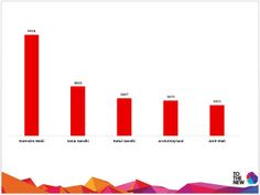 Most Discussed Political Personalities on 19-04-14 #TOTHENEW #THOUGHTBUZZ #ElectionTracker2014