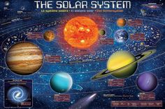 Vesmír: The Solar System XL Sistema Solar, Fun Activities To Do, Fun Challenges, Solar System, Jigsaw Puzzles, Great Gifts, Birthdays, How To Make, Display