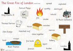 Teacher's Pet - The Great Fire of London Word Mat - FREE Classroom Display Resource - EYFS, KS1, KS2, fire, London, pudding, lane, bakery, t... School Displays, Classroom Displays, The Fire Of London, London Diary, London Activities, Fire Crafts, Bakery Display, The Great Fire, Jack And The Beanstalk
