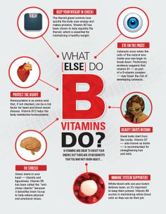 B vitamins are great from energy to weight management. And the Isotonix delivery system is the best.