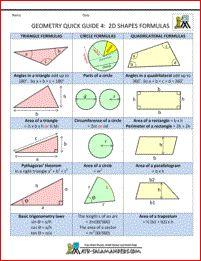 Geometry cheat sheet 4 - 2d shape formulas. A range of useful shape formulas for 2d shapes.
