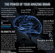 Mind blowing stats about the human mind