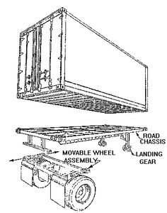 intermodal container trucking frame