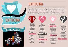 Oxitocina.