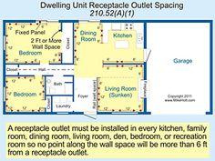kitchen electrical code diagram jpg 541 473 electrical rh pinterest com Kitchen Wiring Plan kitchen outlet wiring diagram