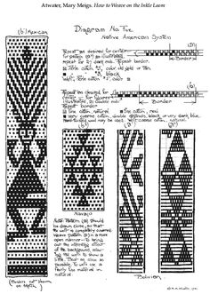 How to Weave on the Inkle Loom, Atwater - Weaving Digital Archive Item - Handweaving.net Hand Weaving and Draft Archive