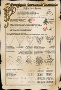 Celtic Knot Tutorial: Basics I by Feivelyn on @DeviantArt